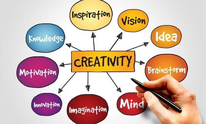 Increases Creativity and Widens Learning Facility