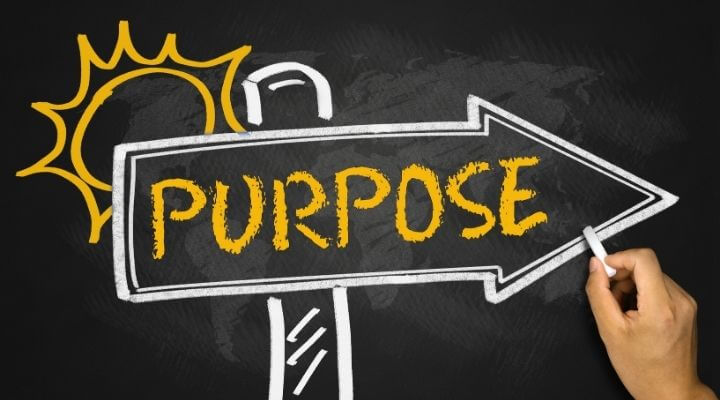 A Comprehensive Guide to Know Your Purpose